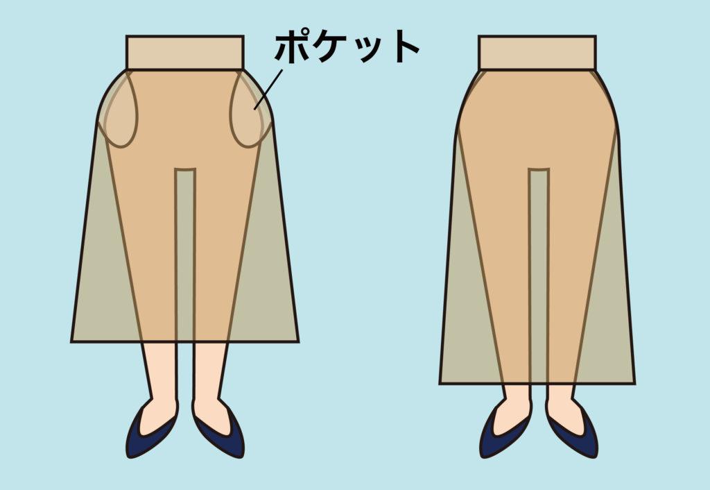 スカートを試着した時の比較