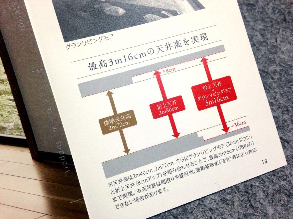 ダイワハウス天井高解説